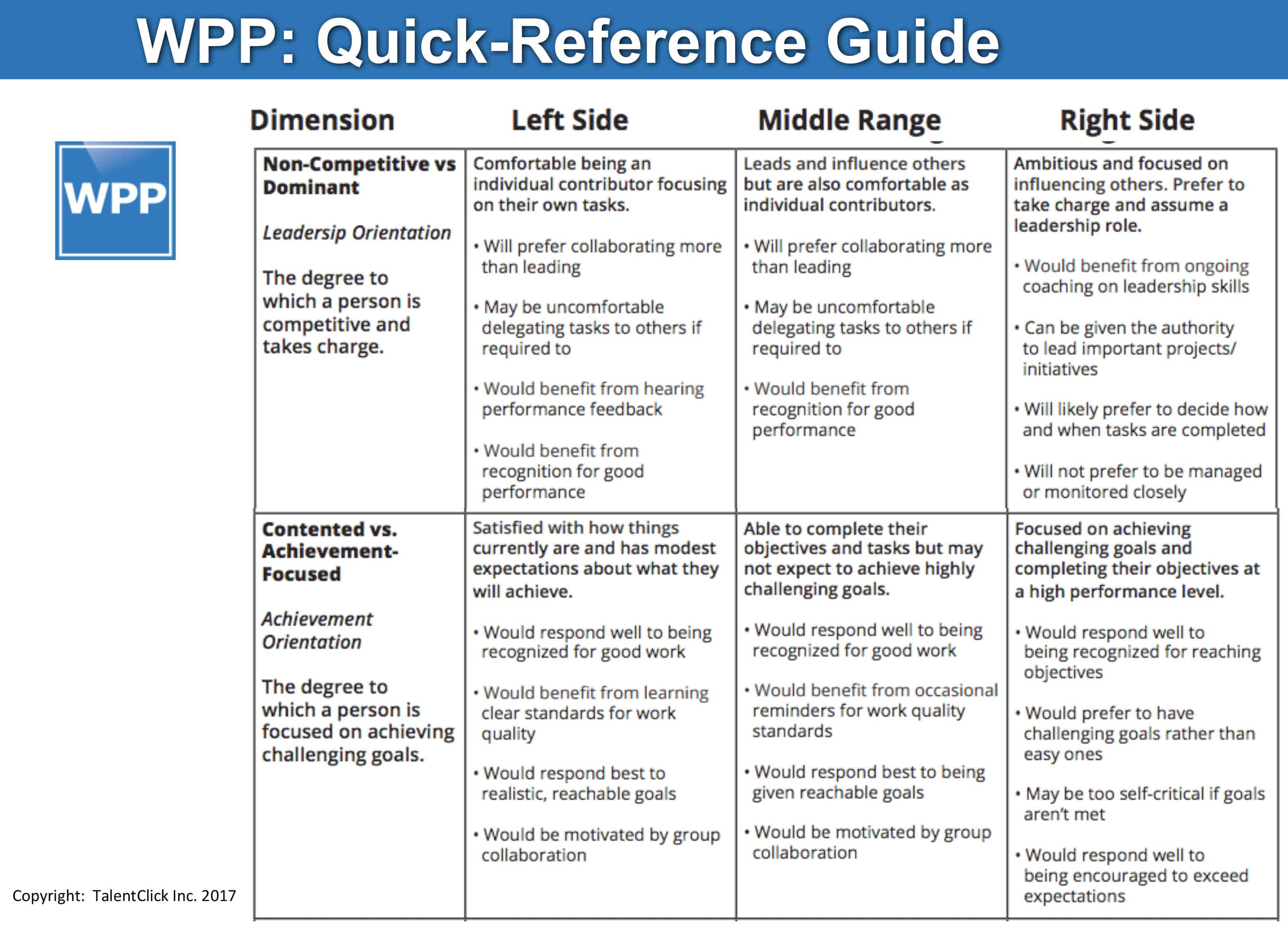 WPP: QUICK-REFERENCE GUIDE