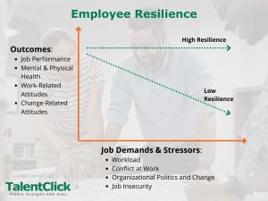 employee resilience chart